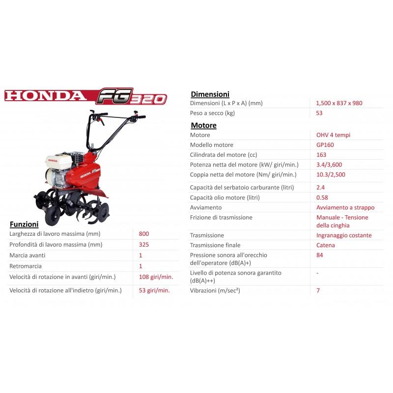 HONDA FG 320